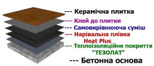 Tezolat-HeatPlus