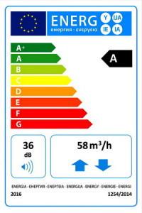 rv2-energolabel